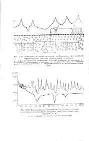 Контрольные проводники Энциклопедия по машиностроению xxl  соединительном проводнике Рис 3 39 Измерение потенциалов вдоль трубопровода при контроле эффективности действия <a