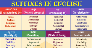 Suffix Meanings Chart Suffix 30 Common Suffixes With Definition Examples 7 E S L