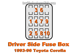driver side fuse panel (1993 1996 toyota corolla) 1996 Ford Ranger Fuse Diagram at 1996 Toyota Tercel Fuse Box Diagram