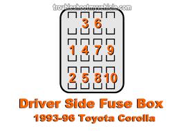 driver side fuse panel (1993 1996 toyota corolla) 1997 toyota corolla fuse box diagram at Toyota Corolla Fuse Diagram