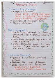 the best opinion essay structure ideas the 25 best opinion essay structure ideas persuasive writing writing anchor charts and ela anchor charts