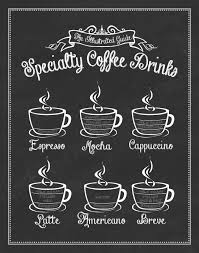 coffee shop art. Perfect Shop Specialty Coffee Drinks An Illustrated Guide  11x14 Print Chalkboard  Sign Shop Art To Coffee Lover Gift 2300 Via Etsy Throughout Art