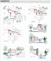 3d house plans autocad luxury casa sulla caa dwg planos