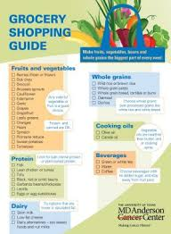 Alkaline Food Chart Mayo Clinic 36 Foods That Can Help Lower Your Cancer Risk Md Anderson