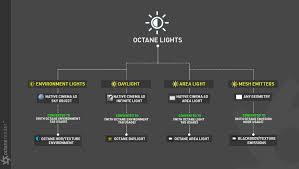 Octane For Cinema 4d Manual