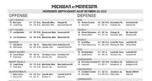 Ut Football Depth Chart Minnesota Football Depth Chart Vs Michigan Wolverines