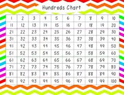 100 Counting Chart Colorful 100 Charts Free Counting By Twos Fives And Tens