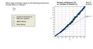 Radioactive Isotopes Chart Solved Nuclear Decay And Graph It Want To Draw Or Indic