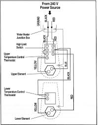 wiring diagram for rheem hot water heater the wiring diagram review rheem marathon water heater wiring diagram