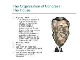 Congress Chapter 11
