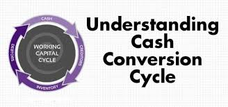 Cash Conversion Chart Cash Conversion Cycle Know Why It Is Important