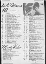 Index Of Uk 1983