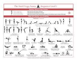 Yoga Poses Printable Chart Yoga Positions Chart Amrit Yoga