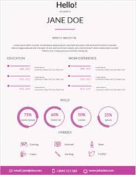 An Impressive Resumes How To Create Impressive Resumes With Easelly
