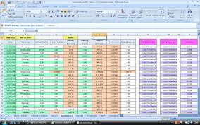 Loan Amortization Schedule Excel With Extra Payments Mortgage