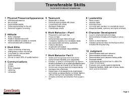 List Of Job Skills For Resumes Image Result For Transferable Skills Worksheet Resume