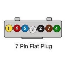 pin flat trailer plug wiring diagram meetcolab 12 pin flat trailer plug wiring diagram wiring diagram for 12 pin flat trailer plug