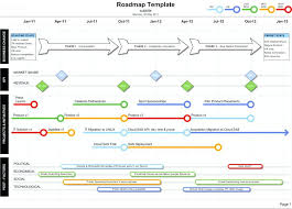 Project Roadmap Templates Excel Template Free Unique Project Of Roadmap Alanhall Co