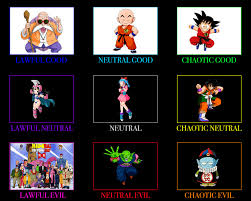 Bulma Charts Og Dragon Ball Alignement Chart Alignmentcharts