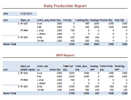 Production Reporting Templates Daily Production Report Format For Manufacturing C Ile Web E