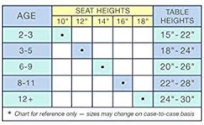 Table Chair Height Chart Ecr4kids School Stack Resin Chair Indoor Outdoor Plastic Stacking Chairs For Kids 10 Inch Seat Height Assorted Colors 6 Pack