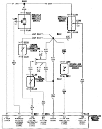 2002 Jeep Wrangler Fuse Diagram
