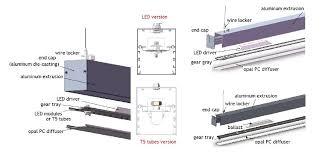 fluorescent light fixture parts on led outdoor lighting amazing outdoor light