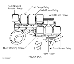 Nissan maxima fuel pump relay location get free image gmc wiring diagram 2006 diagrams