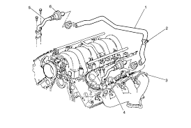 Ls2 boggs controls air