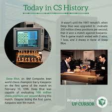 Image result for 1996 Deep Blue beats Kasparov at chess
