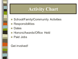 Family Responsibility Office Payment Chart Financial Aid And Scholarships Presented By Clackamas