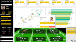 Football Play Chart 2018 Nfl Football Player Stats Analysis 2018 Is Now Available