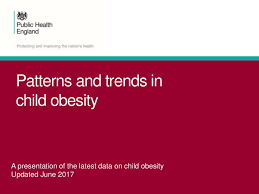 Childhood Obesity Pie Chart Patterns And Trends In Child Obesity June 2017