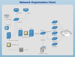 conceptdraw samples   computer and networks   computer network    this example is created using conceptdraw pro diagramming and vector drawing software enhanced   computer and networks solution from conceptdraw solution