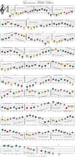 Hal leonard at sheet music plus. Easy Beginning Violin Fiddle Sheet Music
