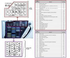 fuse box diagram get image about vw cc fuse box location 2012 vw mk2 fuse box diagram at Vr6 Fuse Box Diagram