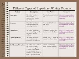 Types Of Expository Essays Pdf Mistyhamel