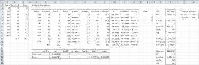 logistic regression via solver real statistics using excel finding logistic regression coefficients using excel s solver