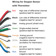 oxygen sensor wiring diagram wiring diagram and schematic design universal o2 sensor wiring diagram pin out lexus is forum