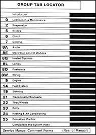 2003 sebring stratus repair shop manual cd rom original sedan cd covers 2001 chrysler sebring and dodge stratus sedan and convertible models including limited lx lxi se es r t buy now to own the best manual