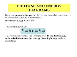 photons and energy diagrams sometimes angular frequency is used instead of frequency so a