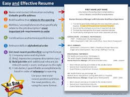 WiserUTips Diagram Of An Easy AND Effective Resume [INFOGRAPHIC] Inspiration Effective Resume
