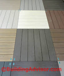 plastic decking material. Perfect Material A Vast Array Of Composite And Plastic Decking Options Promise Woodlike  Appearance With Minimal For Plastic Decking Material L