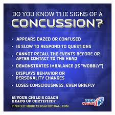 Concussion Quotes Concussion Quotes Unique Concussion Quotes Page 100 Quotehd 7921001007 34