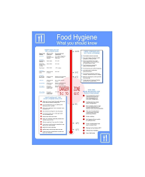 Food Hygiene Poster Food Hygiene What You Should Know Poster Wolverhampton Signs Limited