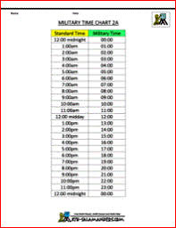 24hr Conversion Chart Military Time Chart