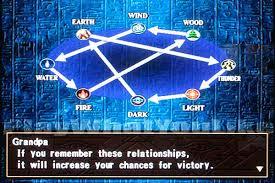 Yugioh Capsule Monsters Coliseum Weakness Chart Design On