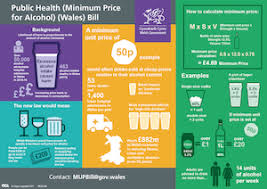 23 October 2017 Wales Introduces Minimum Unit Price For Alcohol Ias