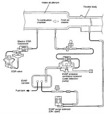 mitsubishi eclipse engine diagram questions pictures i need a diagram for