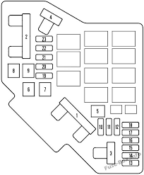 honda cr v (2007 2011) \u003c fuse box diagram 2010 Honda CR-V Fuse Box Diagram fuse box diagram (engine compartment)